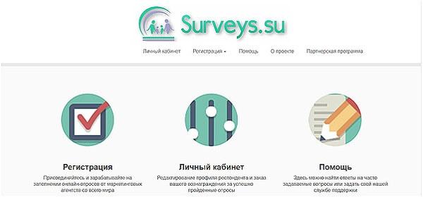 zarabotok-na-sajte-Anketka