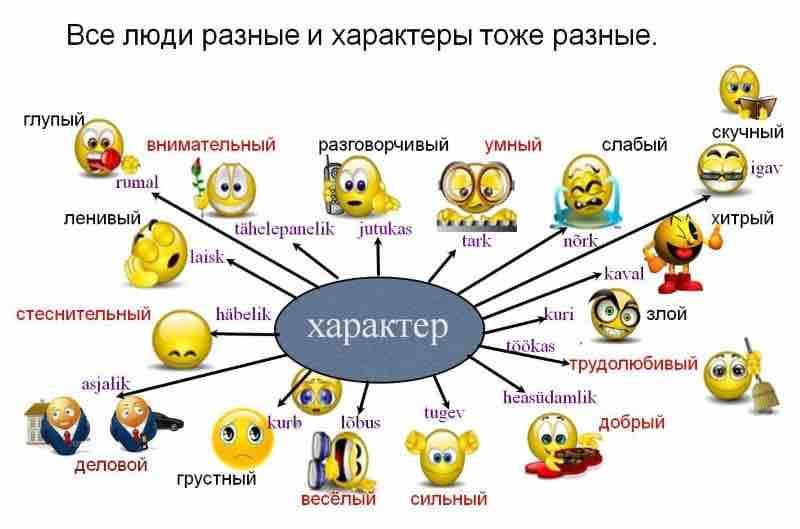 черты характера