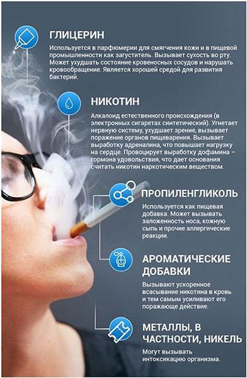 aromatizatory-i-krasiteli-v-jelektronnoj-sigarete