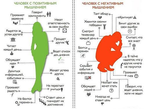 bumazhnyj-lichnyj-dnevnik