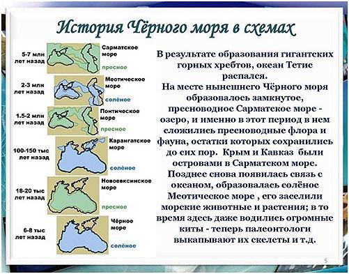 istorija-chernogo-morja-v-shemah