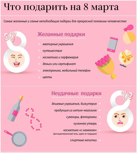 podarki-dlja-babushki