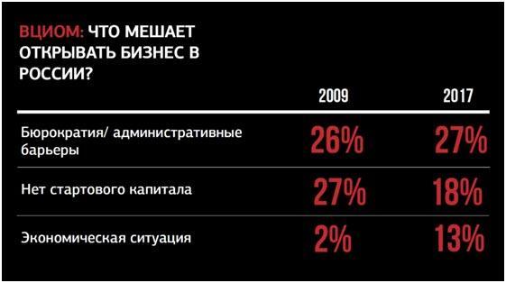 sravnenie-s-krizisom-2009